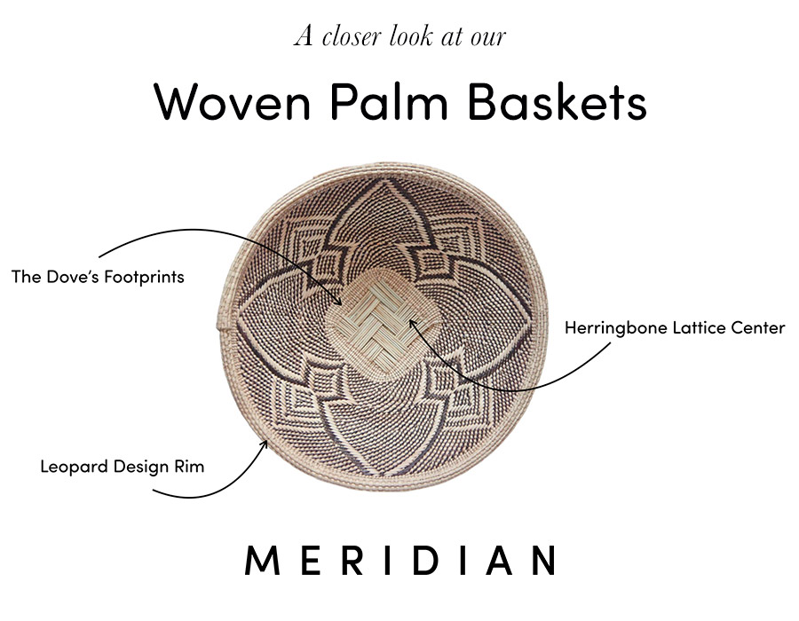 Meridian | Anatomy of a Woven Palm Basket